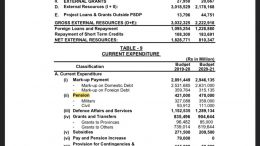 military pension pakistan